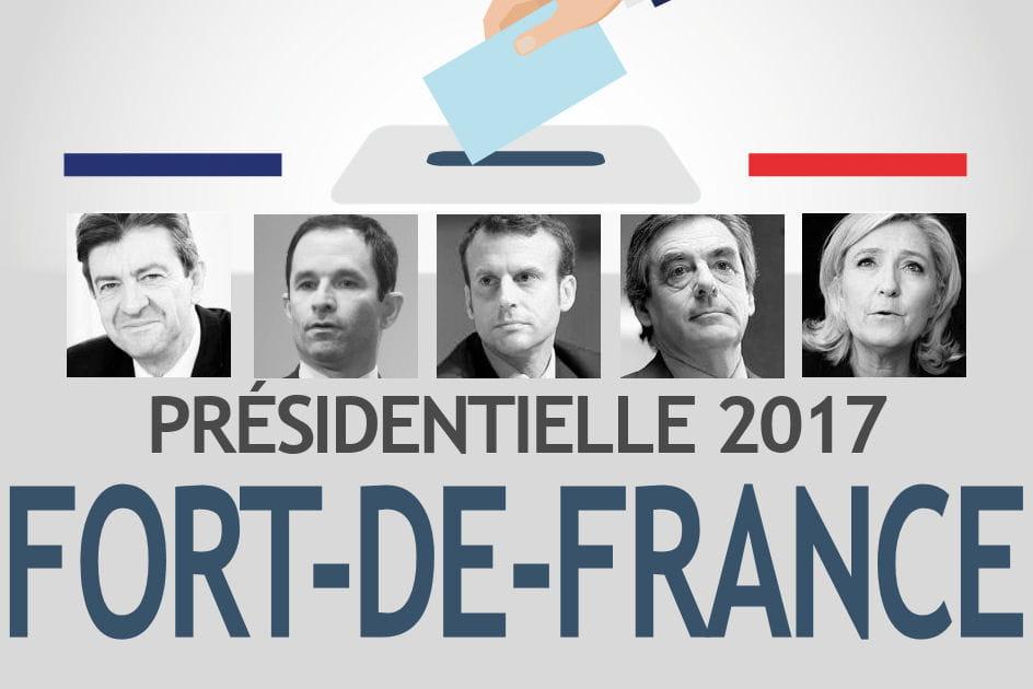 Résultat élection présidentielle Fort-de-France