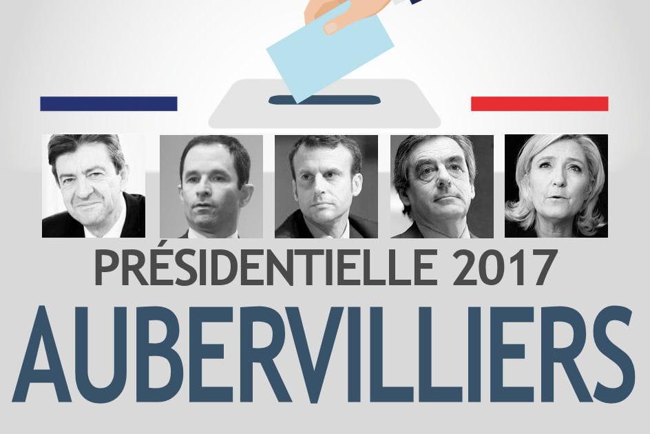 Résultat élection présidentielle Aubervilliers
