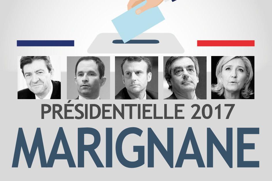 Résultat élection présidentielle Marignane