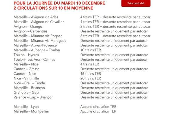 Grève SNCF du 10 décembre : quel train circule dans le sud de la France ? - Grève SNCF RATP ©