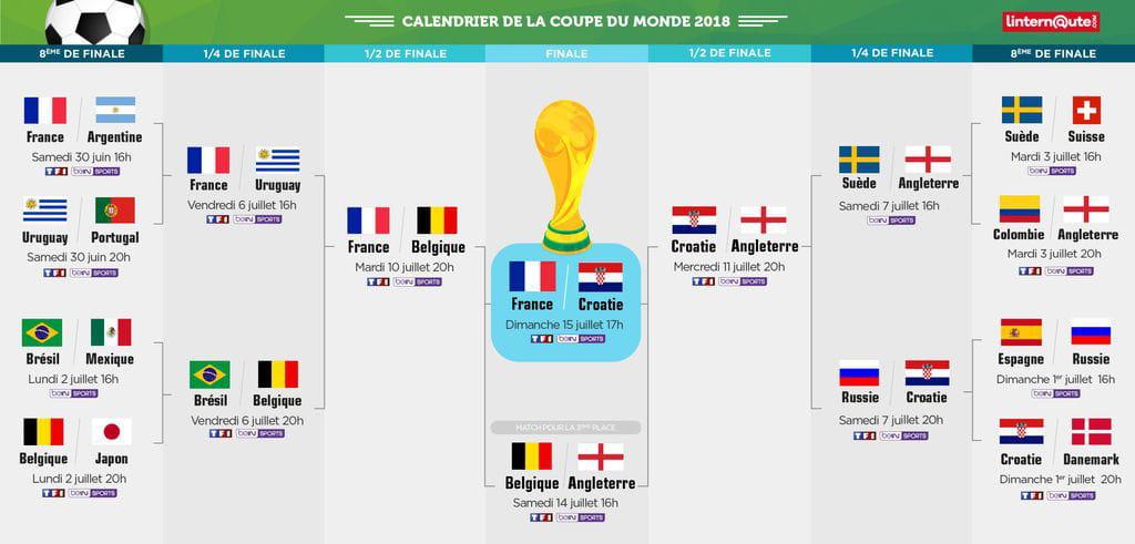 Coupe du monde 2018 la france championne du monde - Calendrier match france coupe du monde ...